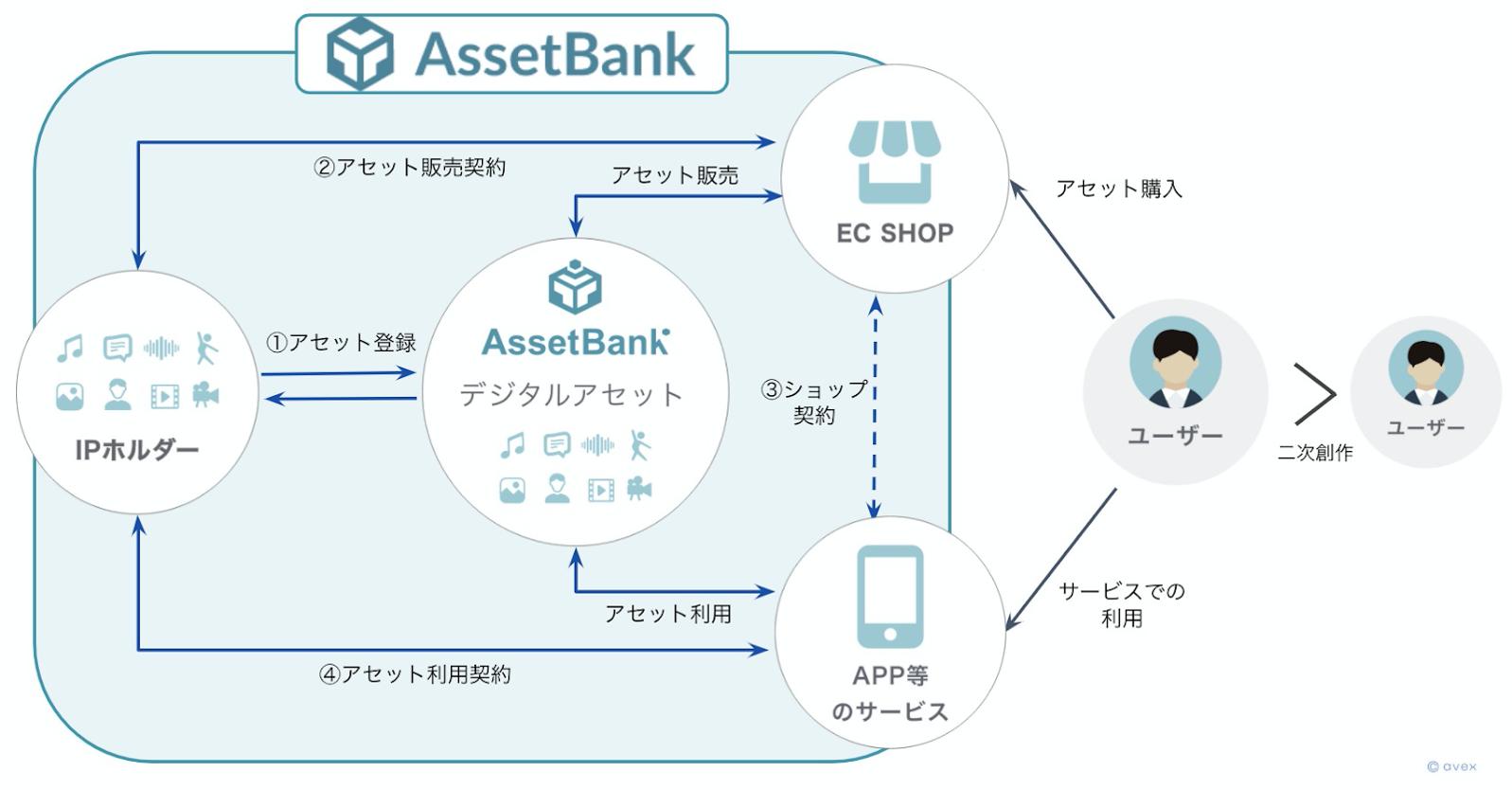 AssetBank.png